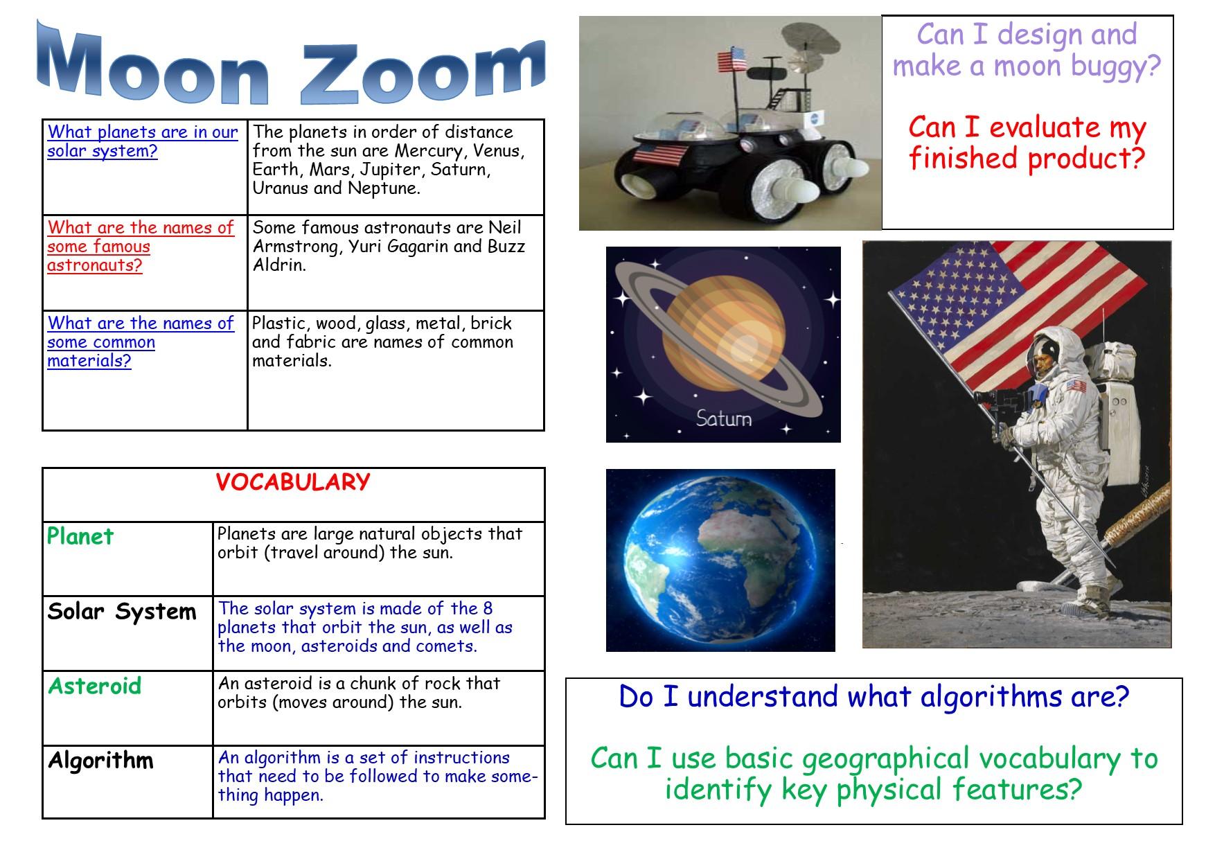 Moon Zoom knowledge organiser