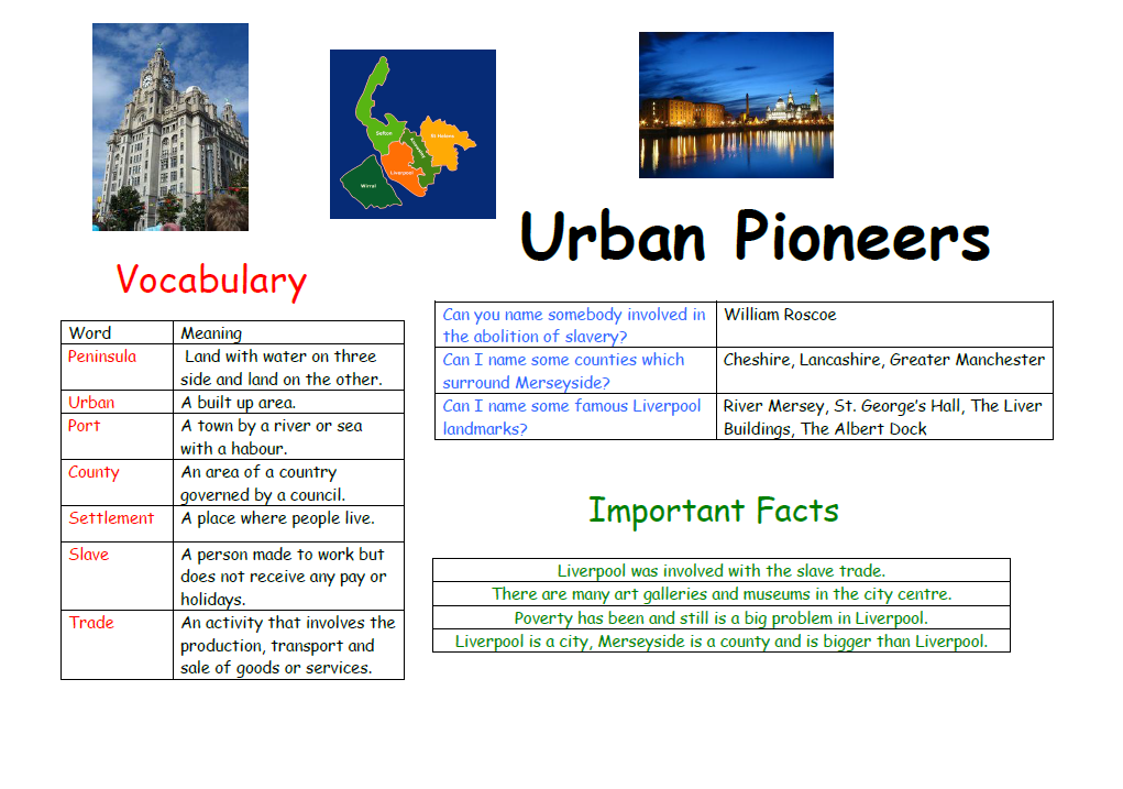 Y3 Urban Pioneers knowledge organiser 2020