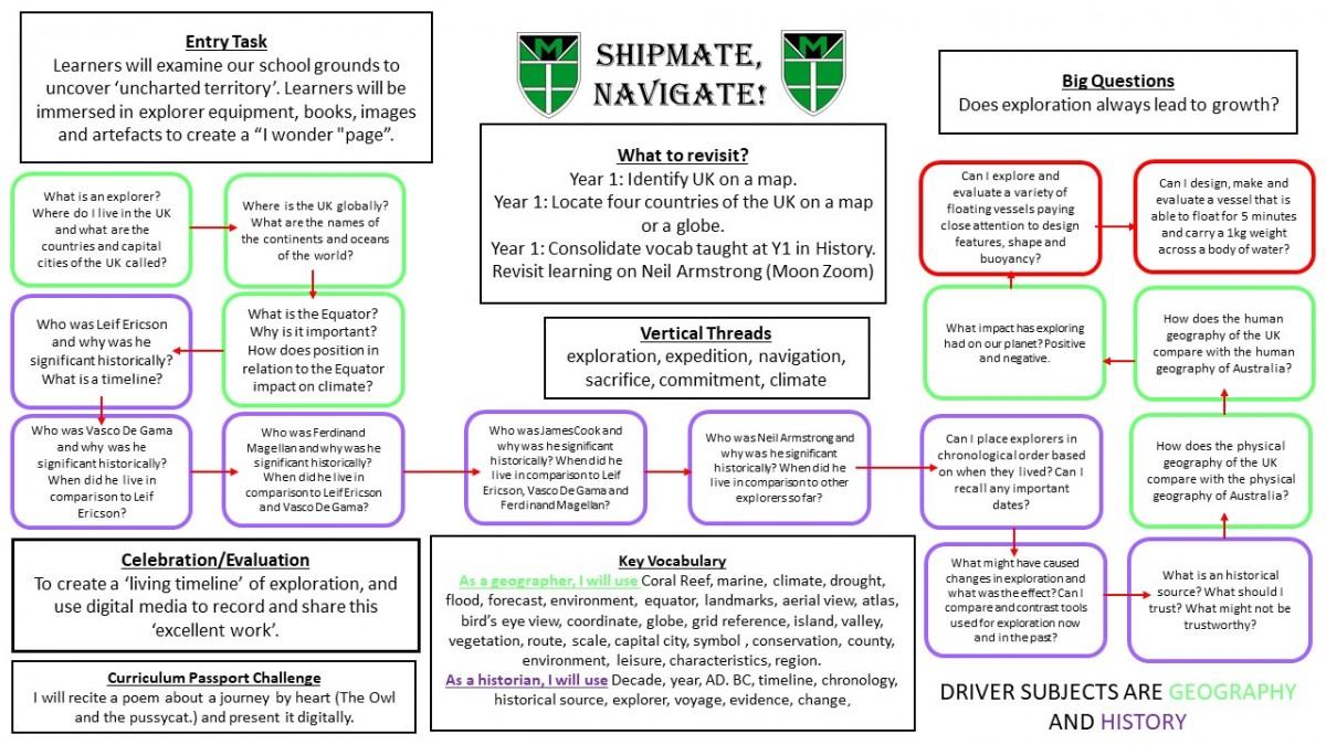 Shipmate, Navigate! (3)