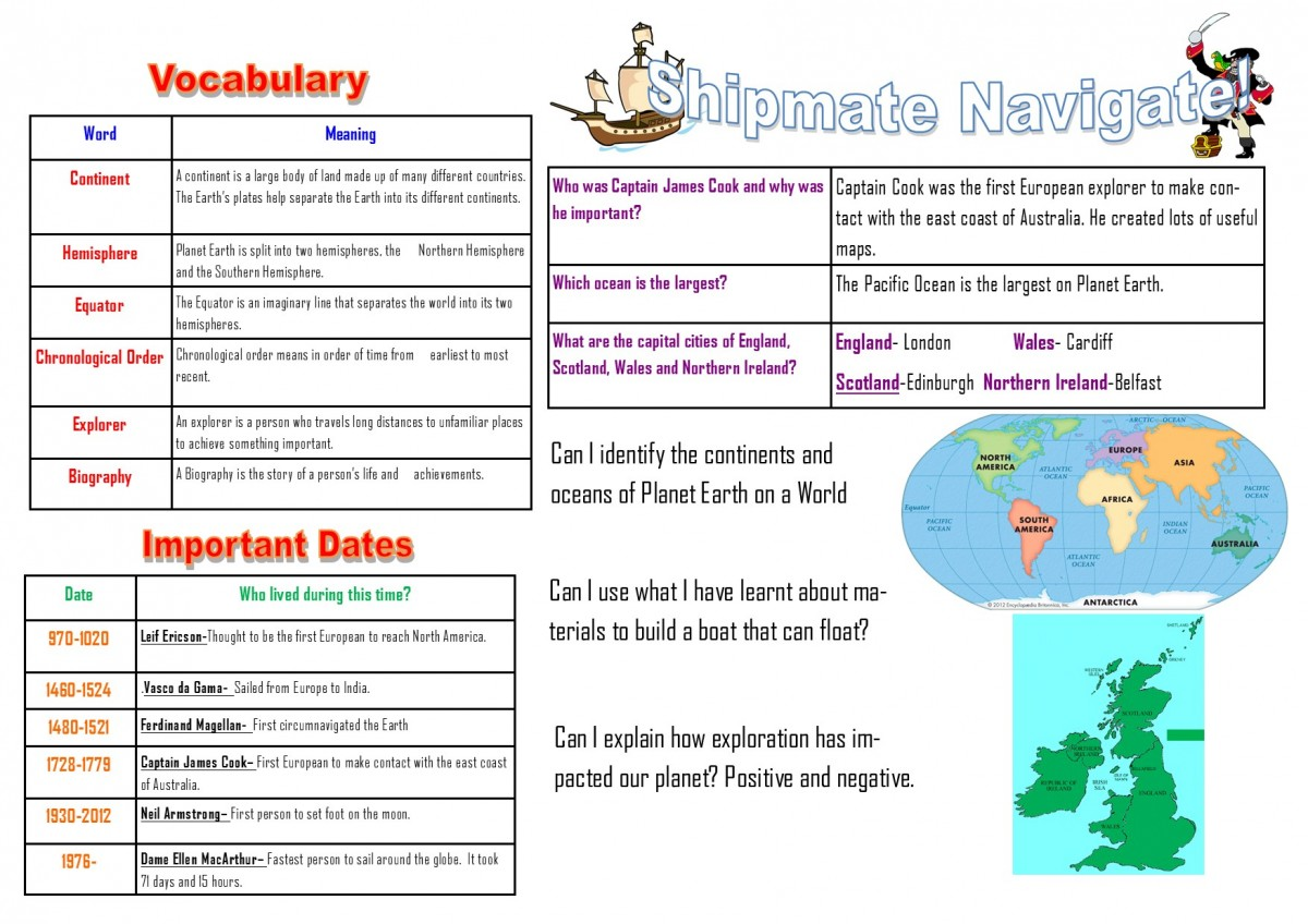 Shipmate navigate knowledge organiser