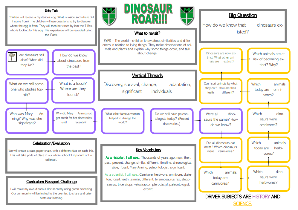 Yr 1 Dinosaur roar LE