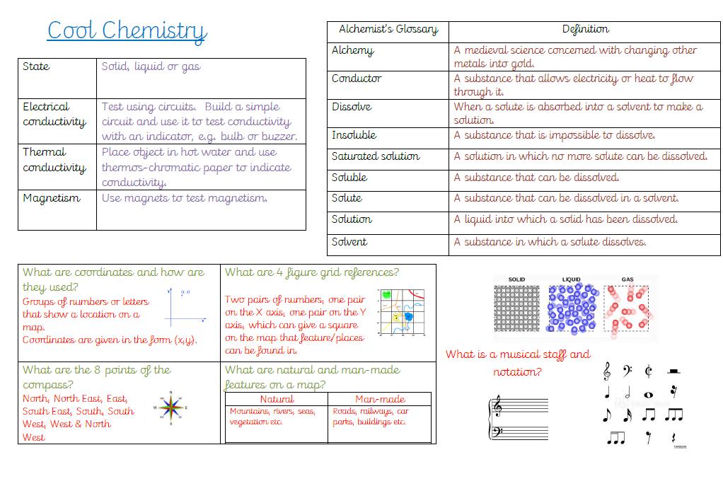 Yr 5 KO Chemistry Summer Term 1